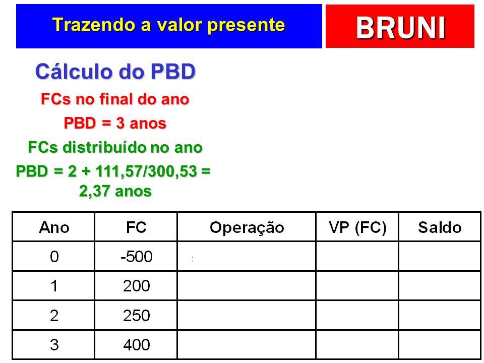 BRUNI Trazendo a valor presente Cálculo do PBD PBD = 3 anos FCs no final do ano PBD = 2 + 111,57/300,53 = 2,37 anos FCs distribuído no ano