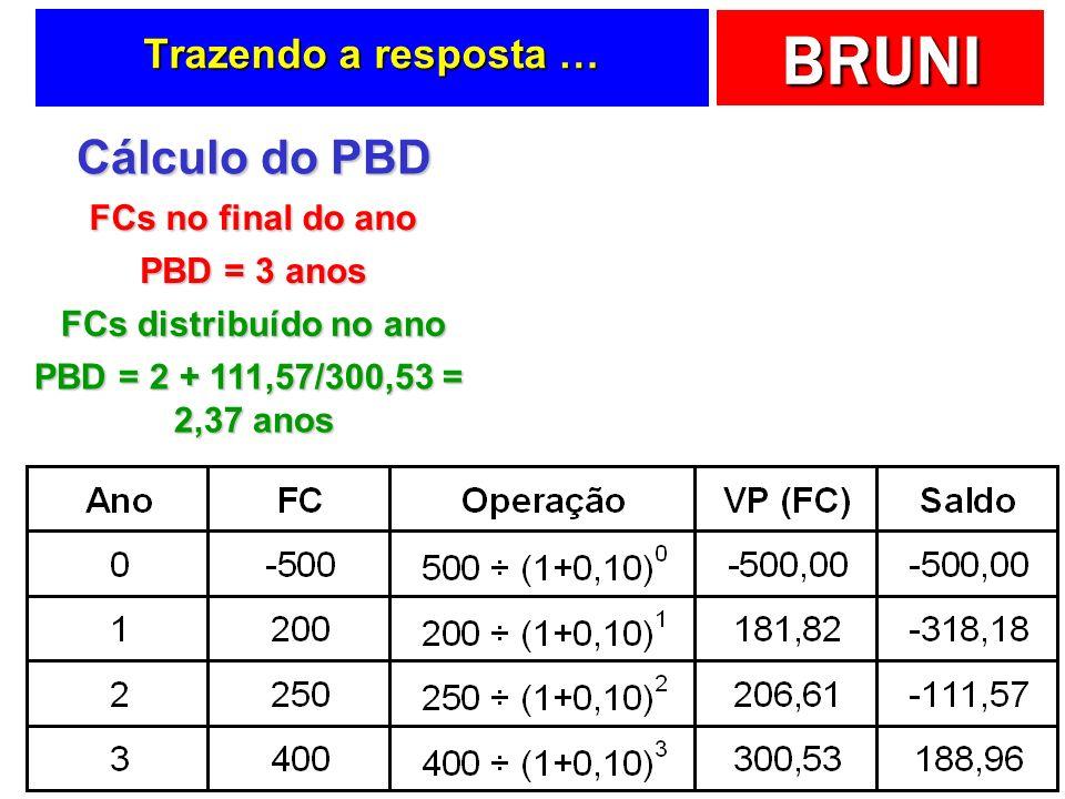BRUNI Trazendo a resposta … Cálculo do PBD PBD = 3 anos FCs no final do ano PBD = 2 + 111,57/300,53 = 2,37 anos FCs distribuído no ano