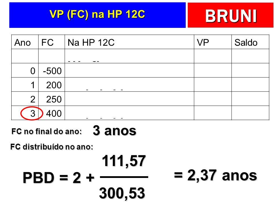 BRUNI VP (FC) na HP 12C AnoFCNa HP 12CVPSaldo [f] [Reg] 0-500500 CHS [FV] 14 [i] 0 [n] PV-500,00 1200200 [FV] 1 [n] PV181,82-318,18 2250250 [FV] 2 [n] PV206,61-111,57 3400400 [FV] 3 [n] PV300,53188,96 PBD = 2 + 111,57 300,53 = 2,37 anos FC no final do ano: 3 anos FC distribuído no ano: