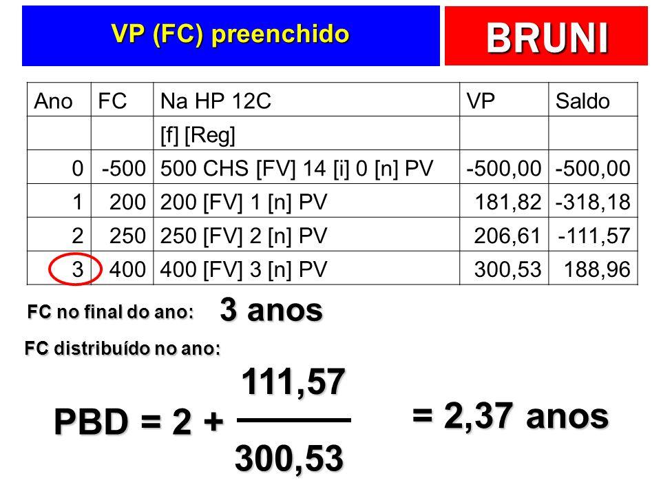 BRUNI VP (FC) preenchido AnoFCNa HP 12CVPSaldo [f] [Reg] 0-500500 CHS [FV] 14 [i] 0 [n] PV-500,00 1200200 [FV] 1 [n] PV181,82-318,18 2250250 [FV] 2 [n] PV206,61-111,57 3400400 [FV] 3 [n] PV300,53188,96 PBD = 2 + 111,57 300,53 = 2,37 anos FC no final do ano: 3 anos FC distribuído no ano: