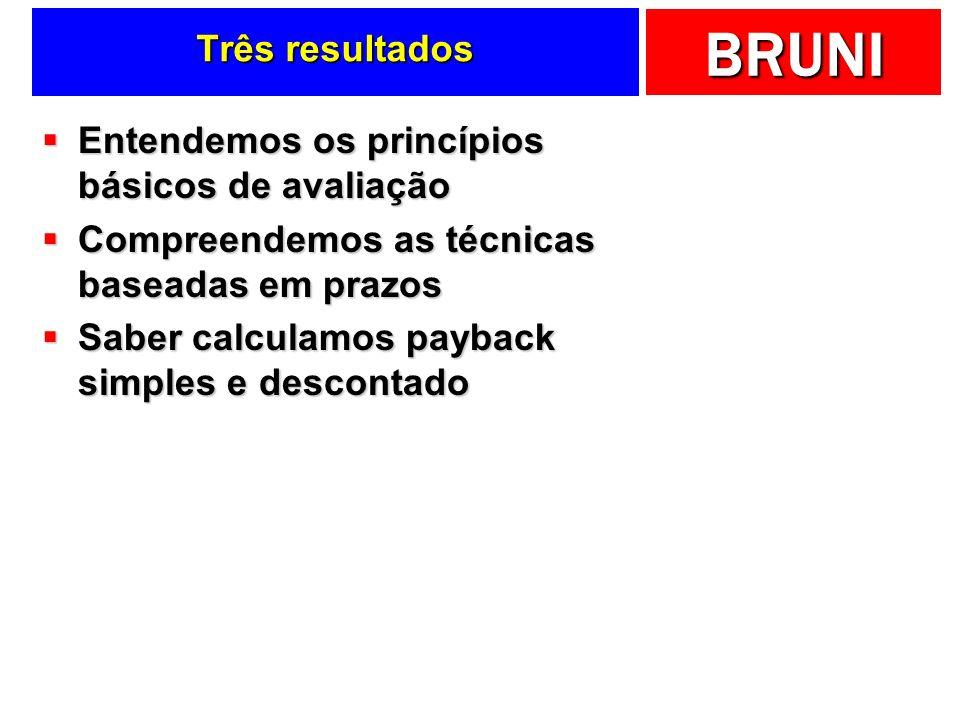 BRUNI Três resultados Entendemos os princípios básicos de avaliação Entendemos os princípios básicos de avaliação Compreendemos as técnicas baseadas e