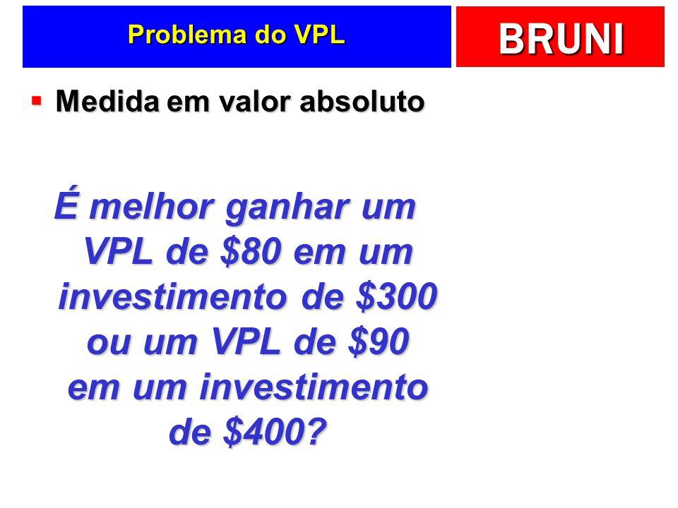 BRUNI Problema do VPL Medida em valor absoluto Medida em valor absoluto É melhor ganhar um VPL de $80 em um investimento de $300 ou um VPL de $90 em um investimento de $400?
