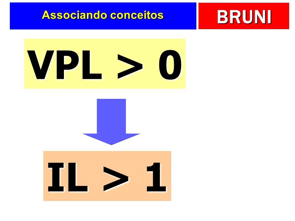 BRUNI Associando conceitos VPL > 0 IL > 1