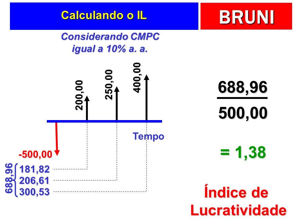 BRUNI Calculando o IL Tempo -500,00 200,00 250,00 400,00 Considerando CMPC igual a 10% a. a. 181,82 206,61 300,53 688,96 688,96 Índice de Lucratividad