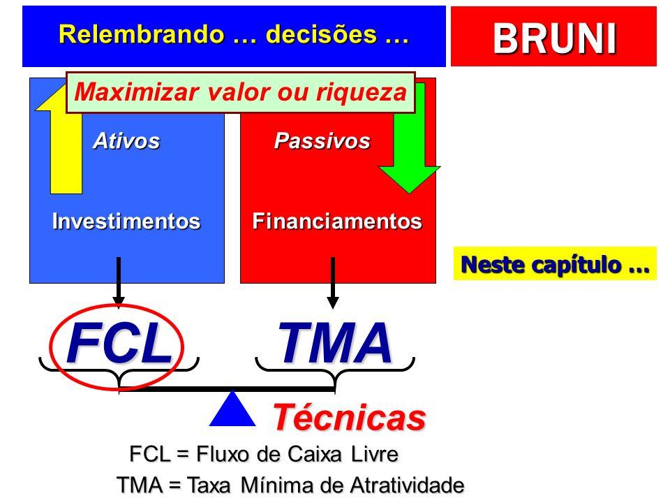 BRUNI Relembrando … decisões … AtivosInvestimentosPassivosFinanciamentos FCL FCL = Fluxo de Caixa Livre Maximizar valor ou riqueza TMA = Taxa Mínima de Atratividade TMA Técnicas Neste capítulo …