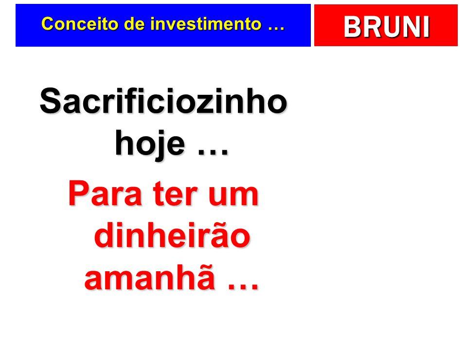 BRUNI Conceito de investimento … Sacrificiozinho hoje … Para ter um dinheirão amanhã …
