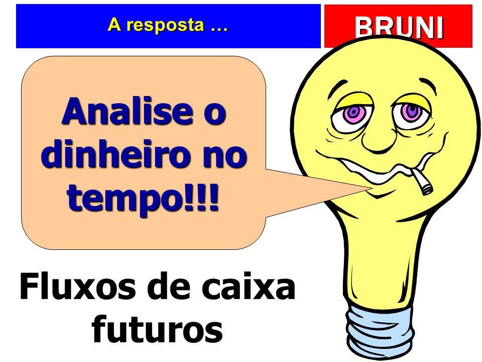 BRUNI A resposta … Analise o dinheiro no tempo!!! Fluxos de caixa futuros