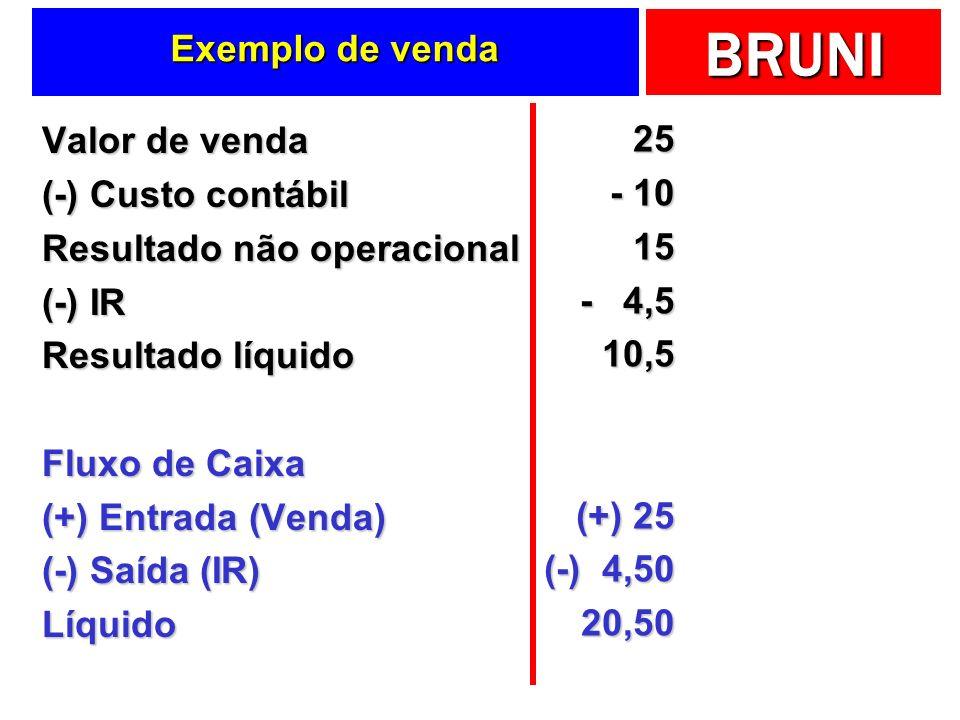 BRUNI Exemplo de venda Valor de venda (-) Custo contábil Resultado não operacional (-) IR Resultado líquido Fluxo de Caixa (+) Entrada (Venda) (-) Saída (IR) Líquido 25 25 - 10 15 15 - 4,5 10,5 10,5 (+) 25 (-) 4,50 20,50 20,50
