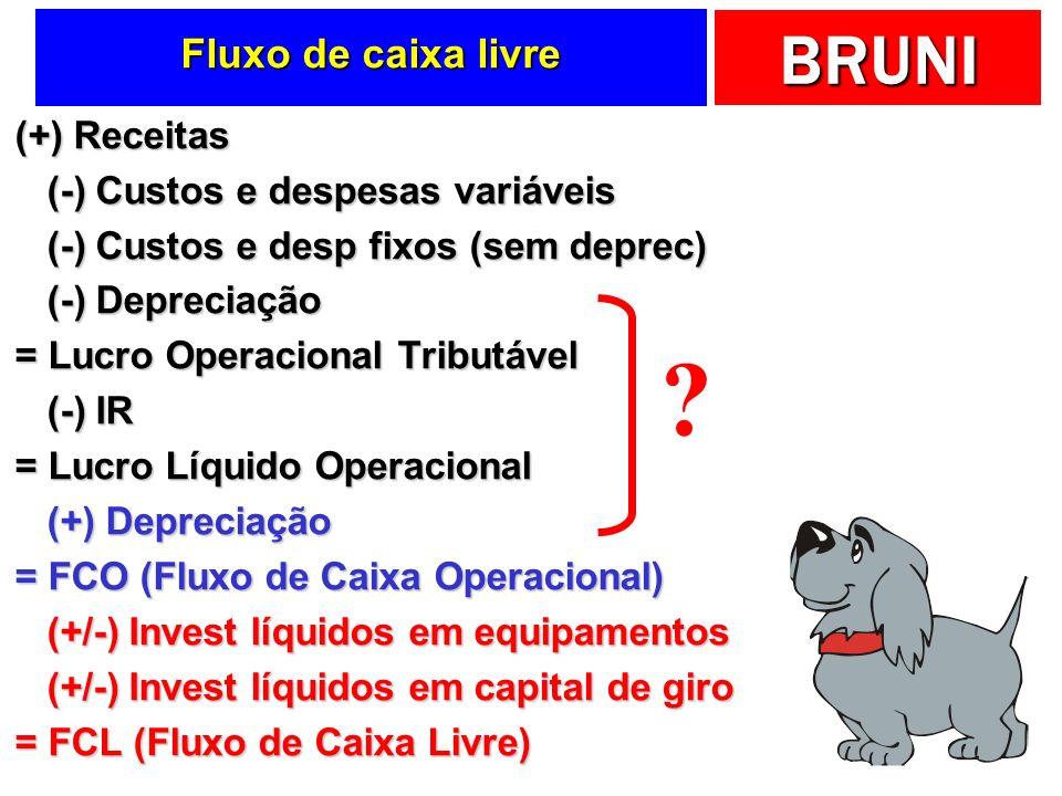 BRUNI Fluxo de caixa livre (+) Receitas (-) Custos e despesas variáveis (-) Custos e despesas variáveis (-) Custos e desp fixos (sem deprec) (-) Custos e desp fixos (sem deprec) (-) Depreciação (-) Depreciação = Lucro Operacional Tributável (-) IR (-) IR = Lucro Líquido Operacional (+) Depreciação (+) Depreciação = FCO (Fluxo de Caixa Operacional) (+/-) Invest líquidos em equipamentos (+/-) Invest líquidos em equipamentos (+/-) Invest líquidos em capital de giro (+/-) Invest líquidos em capital de giro = FCL (Fluxo de Caixa Livre) ?