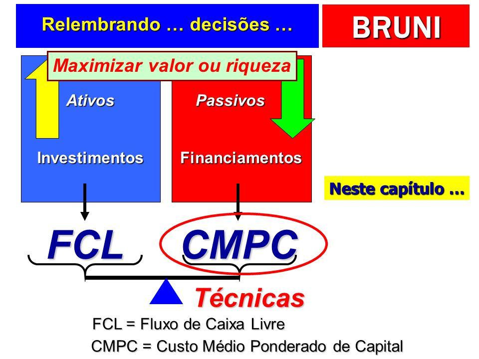 BRUNI Relembrando … decisões … AtivosInvestimentosPassivosFinanciamentos FCL FCL = Fluxo de Caixa Livre Maximizar valor ou riqueza CMPC = Custo Médio Ponderado de Capital CMPC Técnicas Neste capítulo …