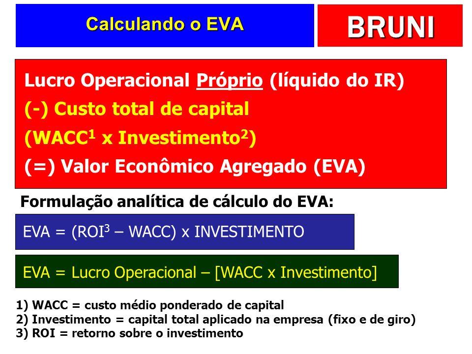 BRUNI Calculando o EVA Lucro Operacional Próprio (líquido do IR) (-) Custo total de capital (WACC 1 x Investimento 2 ) (=) Valor Econômico Agregado (E