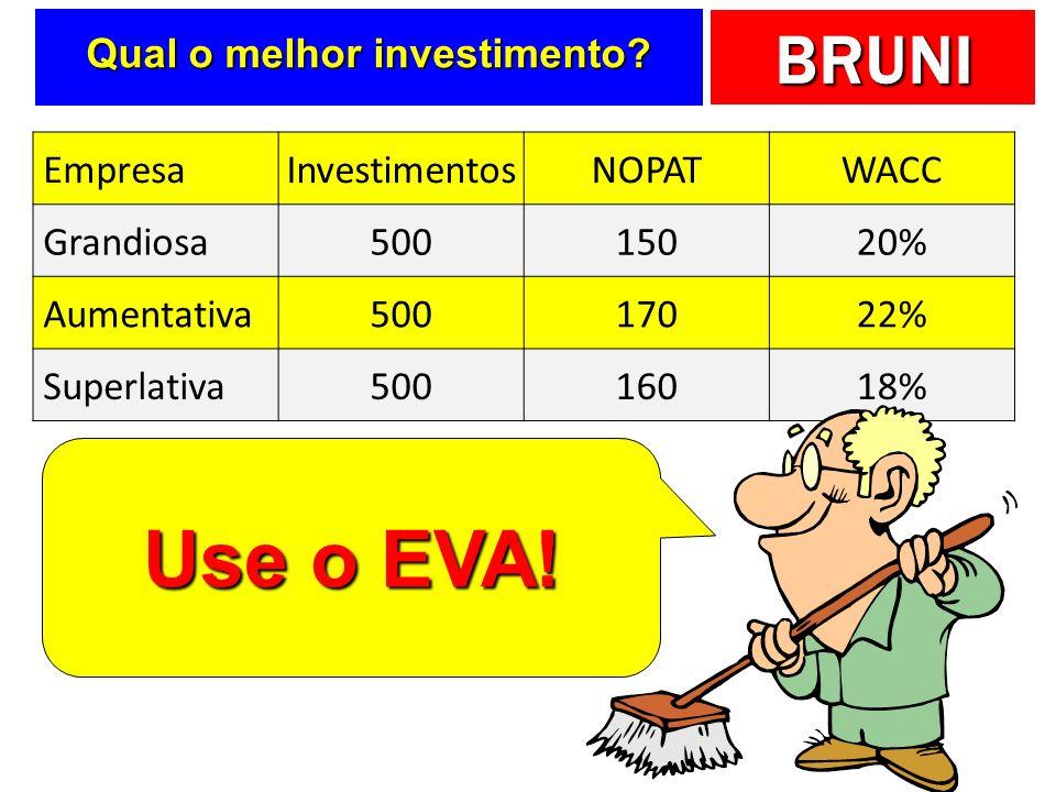 BRUNI Qual o melhor investimento? EmpresaInvestimentosNOPATWACC Grandiosa50015020% Aumentativa50017022% Superlativa50016018% Use o EVA!