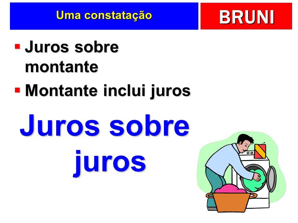 BRUNI Uma constatação Juros sobre montante Juros sobre montante Montante inclui juros Montante inclui juros Juros sobre juros