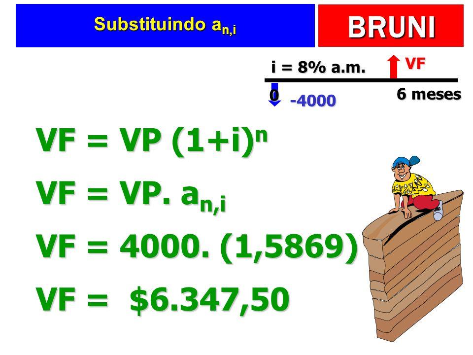 BRUNI Substituindo a n,i VF = VP (1+i) n VF = $6.347,50 VF = VP. a n,i VF = 4000. (1,5869) VF-4000 6 meses 0 i = 8% a.m.