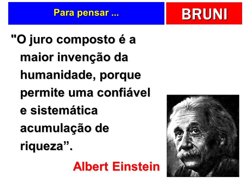 BRUNI Fórmula da equivalência ia = [(1+ib) (nb/na) ]-1