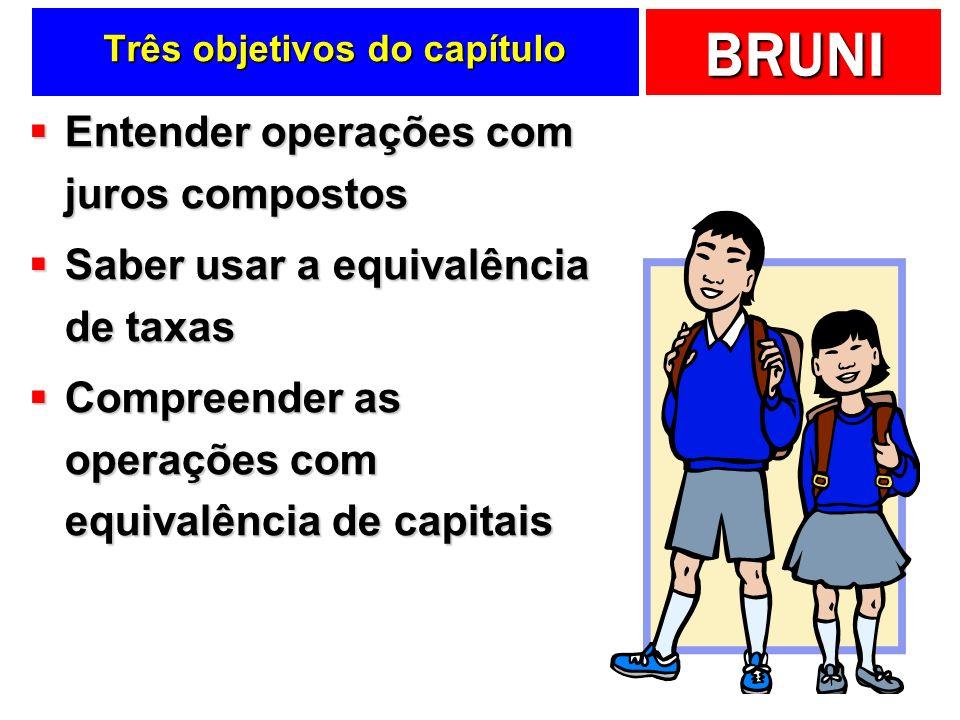 BRUNI Três objetivos do capítulo Entender operações com juros compostos Entender operações com juros compostos Saber usar a equivalência de taxas Sabe