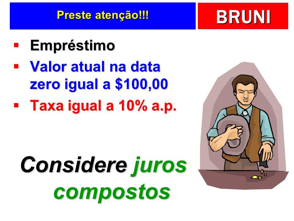 BRUNI Juros compostos nJurosVFFórmula 0-100,00 VF=VP 110,00110,00 VF=VP (1+i) 10% x $100 211,00121,00 VF=VP (1+i) (1+i) 10% x $110 ni.VF ant VF VF=VP (1+ i) n Juros compostos sempre incidem sobre montante