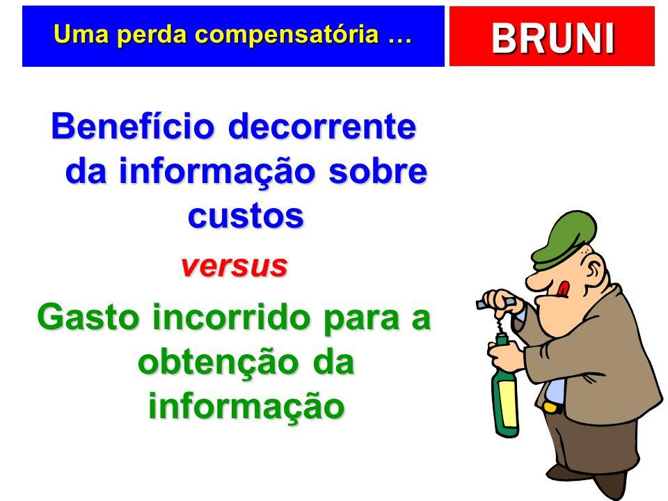 BRUNI Informações agrupadas