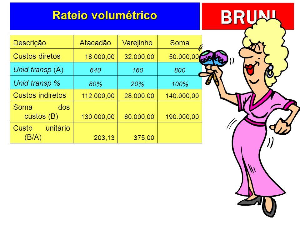 BRUNI Rateio volumétrico DescriçãoAtacadãoVarejinhoSoma Custos diretos 18.000,0032.000,0050.000,00 Unid transp (A) 640160800 Unid transp % 80%20%100%