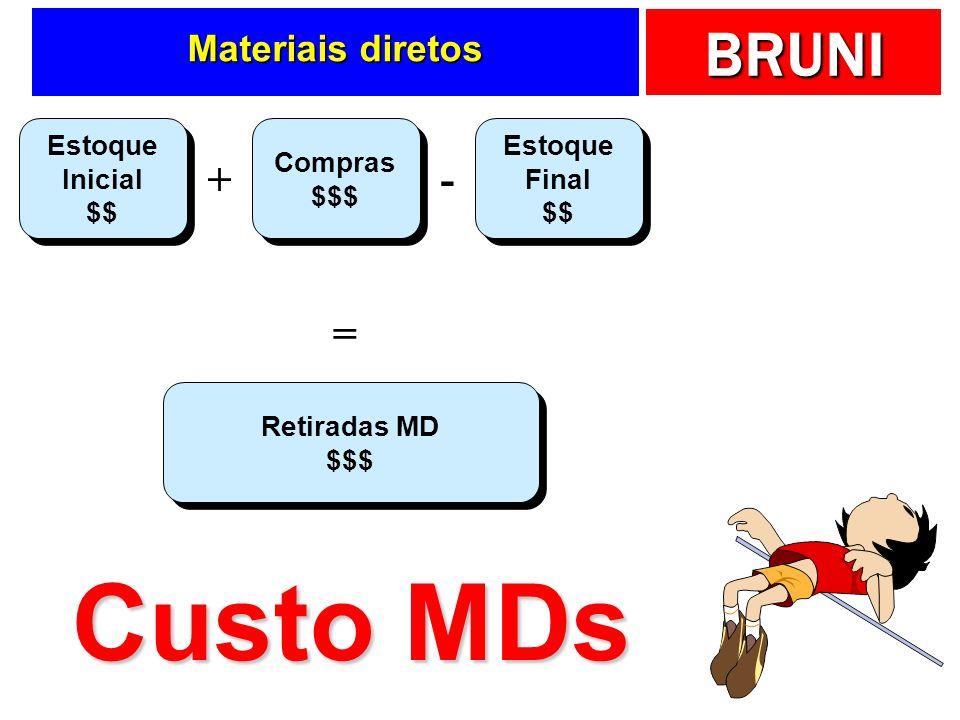 BRUNI Em operações industriais … Materiais Diretos Produtos em Processo ProdutosAcabados