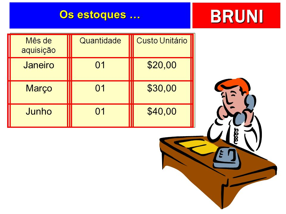 BRUNI Financeira versus Gerencial … Restaurante Sabores e Amores Ltda. Restaurante Sabores e Amores Ltda. Vinhos Encorpaddo Vinhos Encorpaddo Venda no