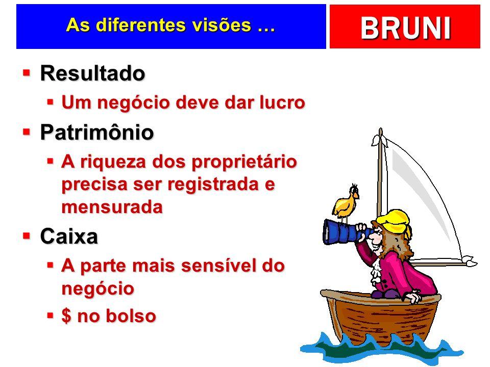 BRUNI Os estoques … Mês de aquisição QuantidadeCusto Unitário Janeiro01$20,00 Março01$30,00 Junho01$40,00