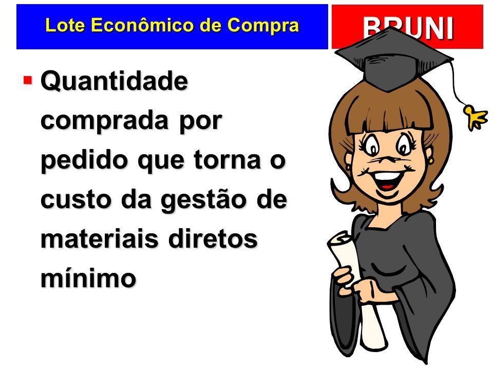 BRUNI Custos da gestão de materiais (Q) CT ($) Ponto de mínimo custo CTp CTe CT LEC EstocagemPedidos +LEC Lote Econômico de Compra