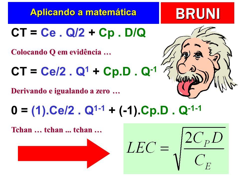 BRUNI Analisando matematicamente CT = Ce. Q/2 + Cp. D/Q EstocagemPedidos + Custo Total da Gestão de Materiais = Função polinomial Derivada igual a zer