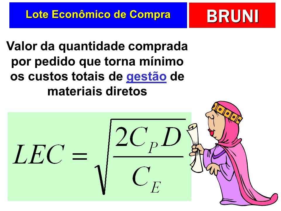 BRUNI Aplicando a matemática CT = Ce. Q/2 + Cp. D/Q CT = Ce/2. Q 1 + Cp.D. Q -1 0 = (1).Ce/2. Q 1-1 + (-1).Cp.D. Q -1-1 Colocando Q em evidência … Der