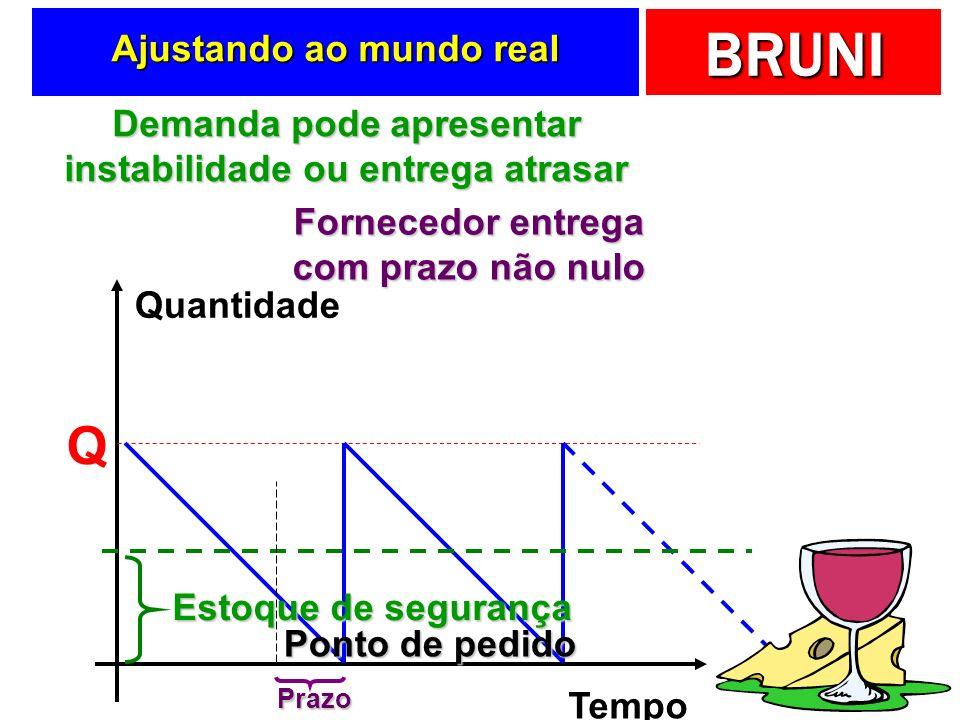BRUNI Um problema de Manaus … Sem chuva … Caminhão não embarca! Sérios atrasos na entrega!