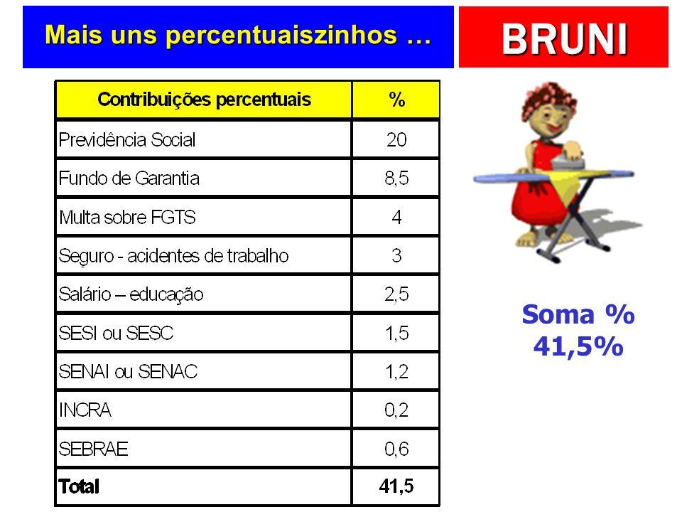 BRUNI Compondo os valores anuais Variação: quase 50%