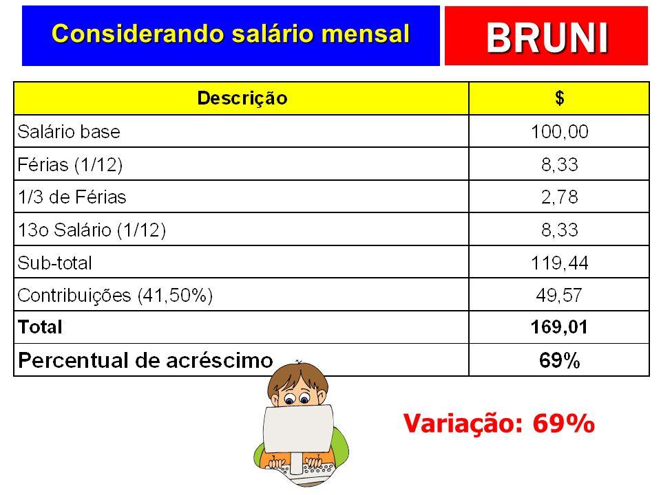 BRUNI Síntese Salário base: $100,00 Variação: 108,39%