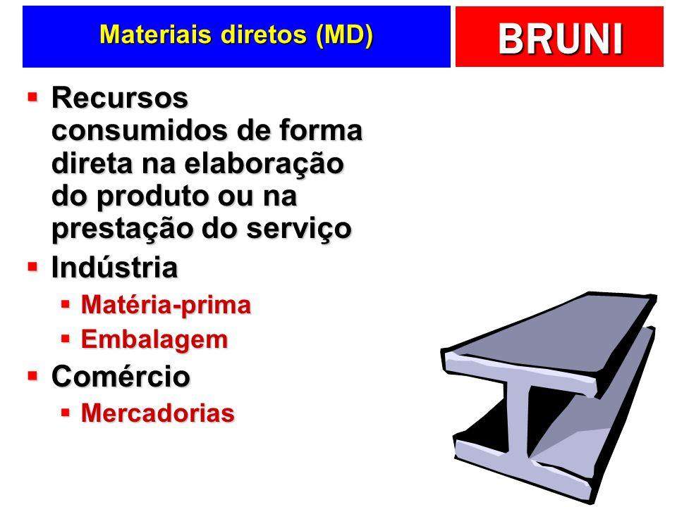 BRUNI Sub-capítulo Materiais Diretos Matéria prima e embalagem