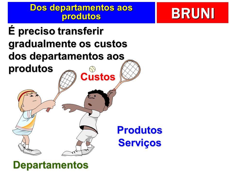 BRUNI Custeio por departamentos Custos são alocados em departamentos ou centros de custos Custos são alocados em departamentos ou centros de custos Po