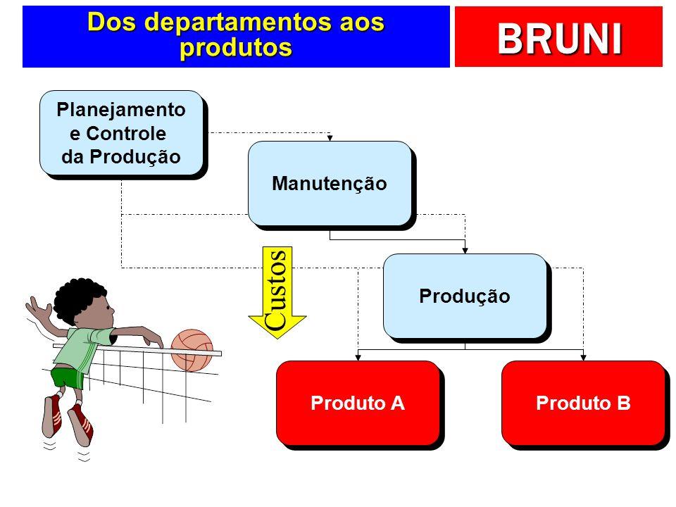 BRUNI Dos departamentos aos produtos É preciso transferir gradualmente os custos dos departamentos aos produtos É preciso transferir gradualmente os c