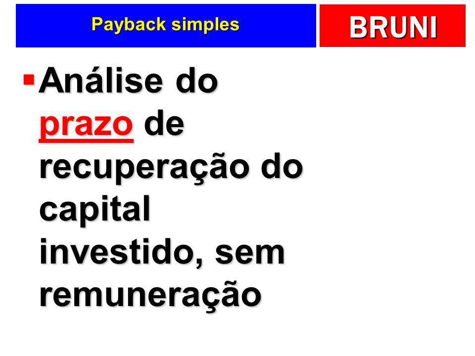 BRUNI Análise do prazo de recuperação do capital investido, sem remuneração Análise do prazo de recuperação do capital investido, sem remuneração