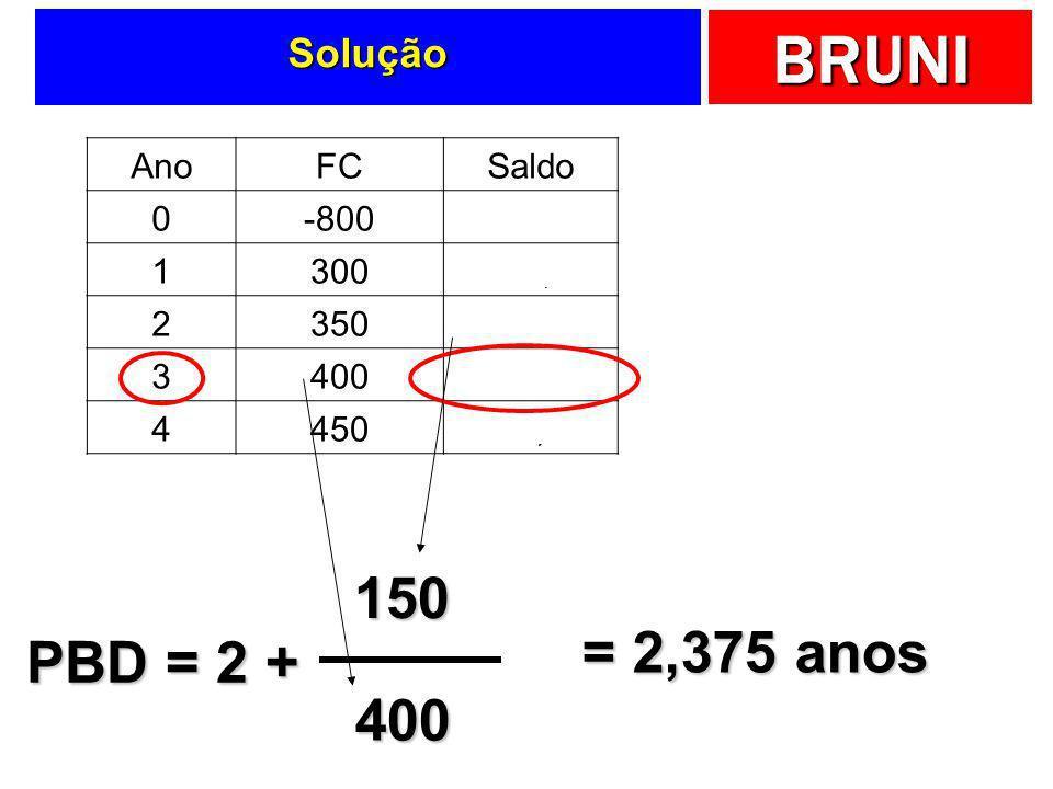 BRUNI AnoFCSaldo 0-800-800,00 1300-500,00 2350-150,00 3400250,00 4450700,00 Solução PBD = 2 + 150 400 = 2,375 anos