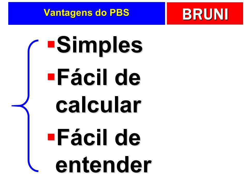 BRUNI Vantagens do PBS Simples Simples Fácil de calcular Fácil de calcular Fácil de entender Fácil de entender