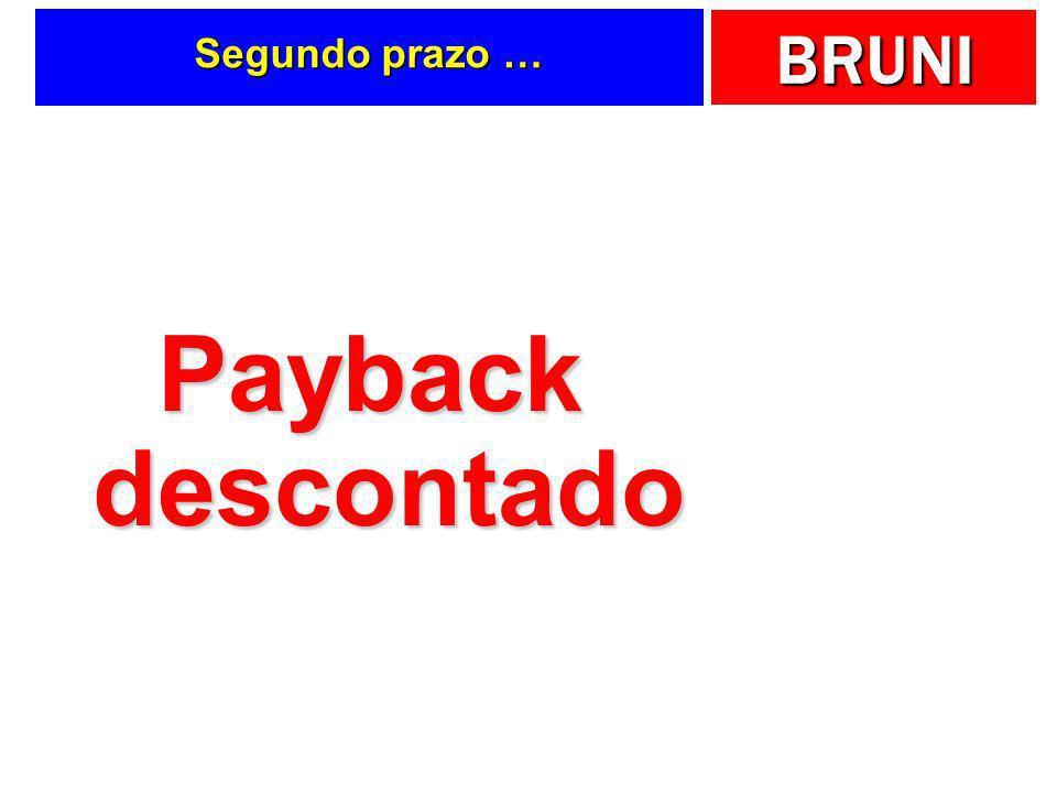 BRUNI Segundo prazo … Payback descontado