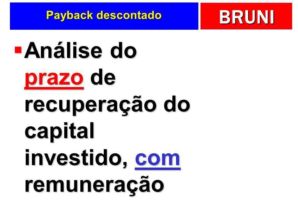 BRUNI Análise do prazo de recuperação do capital investido, com remuneração Análise do prazo de recuperação do capital investido, com remuneração