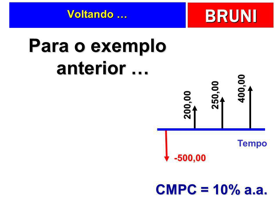 BRUNI Voltando … Para o exemplo anterior … Tempo -500,00 200,00 250,00 400,00 CMPC = 10% a.a.
