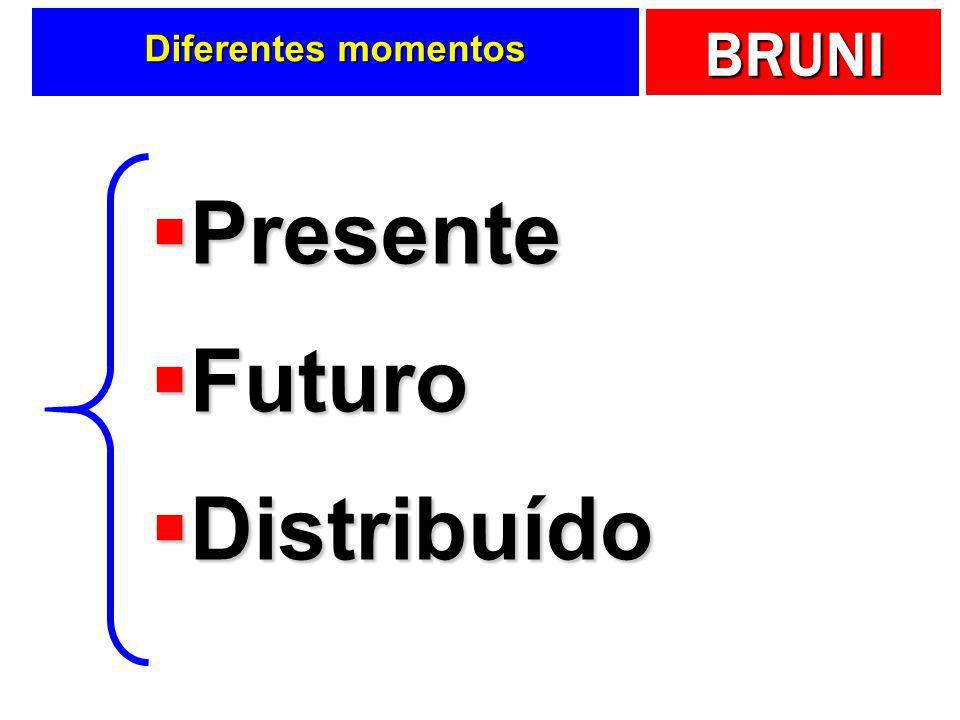 BRUNI Diferentes momentos Presente Presente Futuro Futuro Distribuído Distribuído