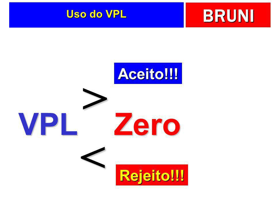 BRUNI Uso do VPL VPLZero > < Aceito!!! Rejeito!!!