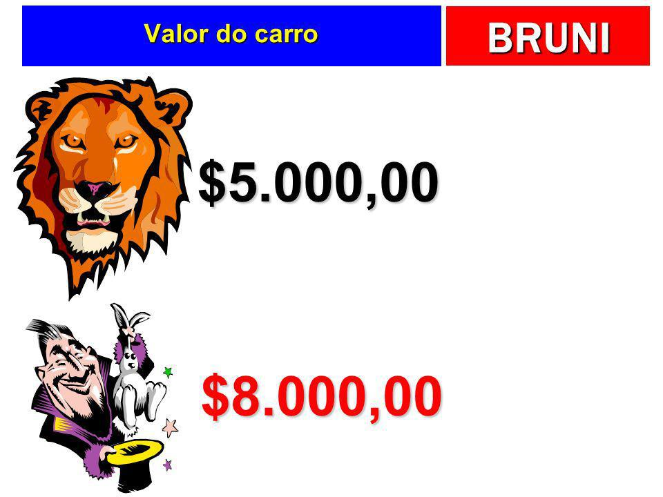 BRUNI Valor do carro $5.000,00 $8.000,00