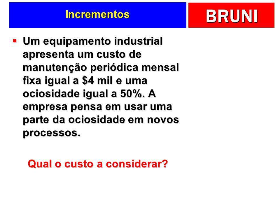 BRUNI Incrementos Um equipamento industrial apresenta um custo de manutenção periódica mensal fixa igual a $4 mil e uma ociosidade igual a 50%. A empr