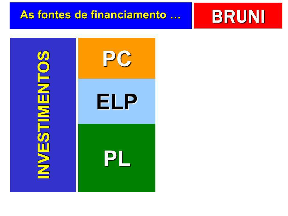 BRUNI As fontes de financiamento … INVESTIMENTOS PC ELP PL