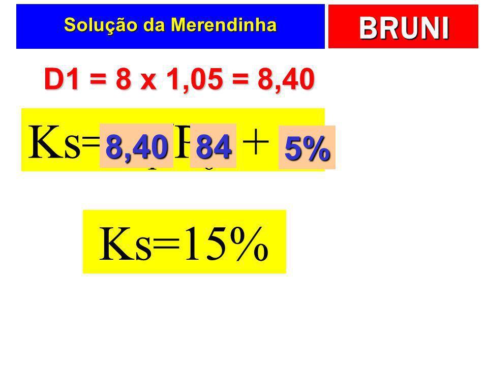 BRUNI Solução da Merendinha Ks=D 1 /P 0 + g 8,4084 5% Ks=15% D1 = 8 x 1,05 = 8,40