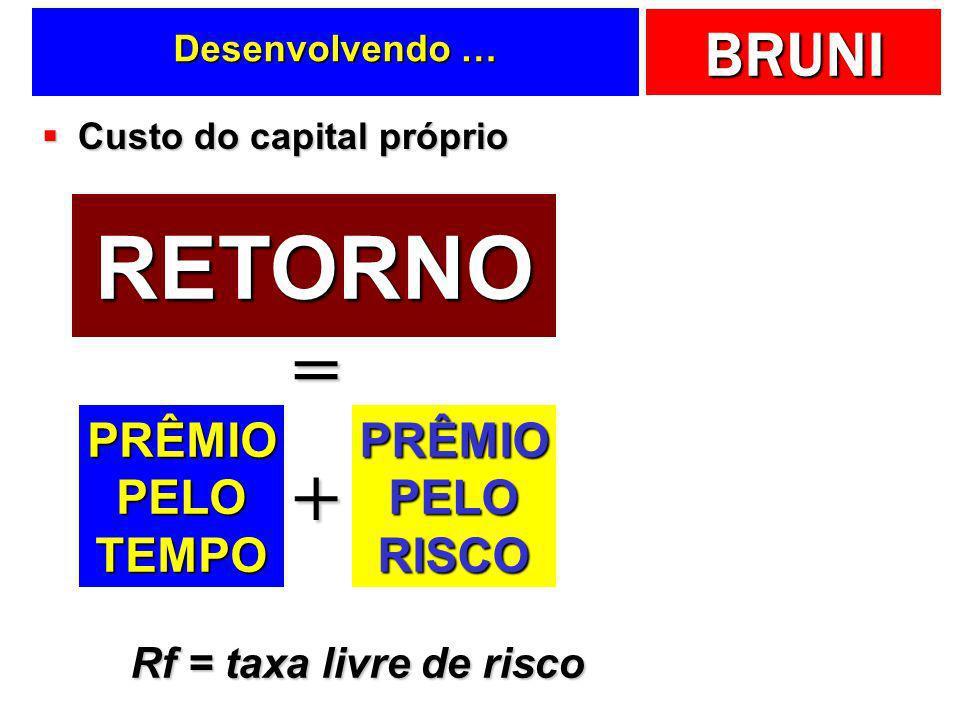 BRUNI Desenvolvendo … Custo do capital próprio Custo do capital próprio RETORNO PRÊMIOPELOTEMPOPRÊMIOPELORISCO + = Rf = taxa livre de risco