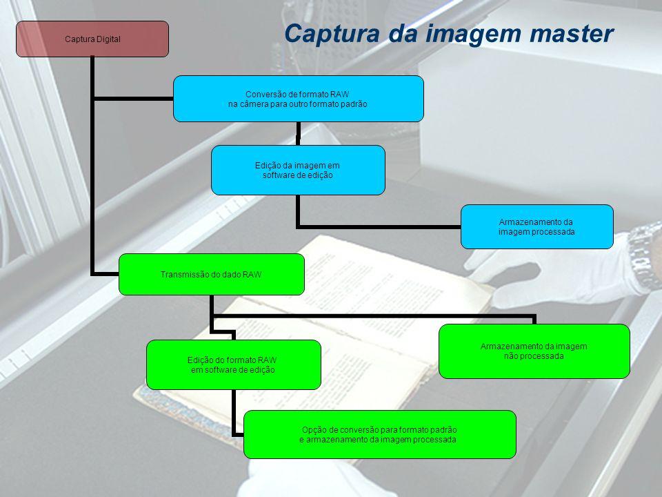 Captura da imagem master Captura Digital Conversão de formato RAW na câmera para outro formato padrão Edição da imagem em software de edição Armazenam
