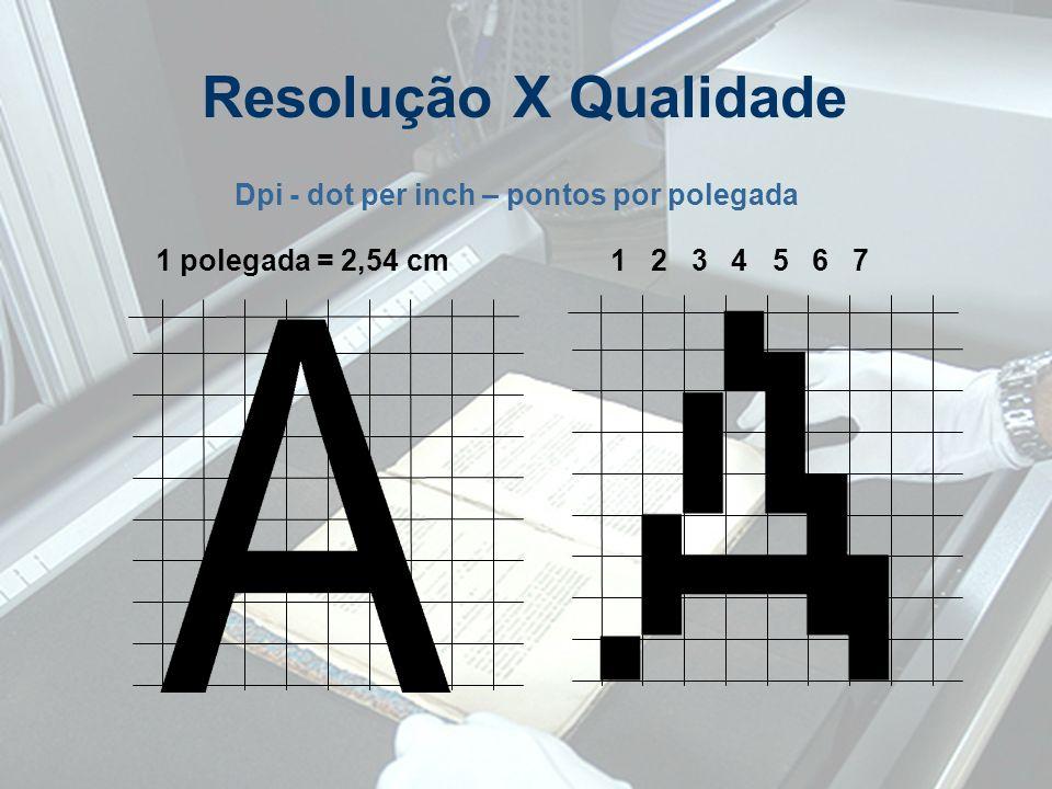 Resolução X Qualidade Dpi - dot per inch – pontos por polegada 1 polegada = 2,54 cm1 2 3 4 5 6 7